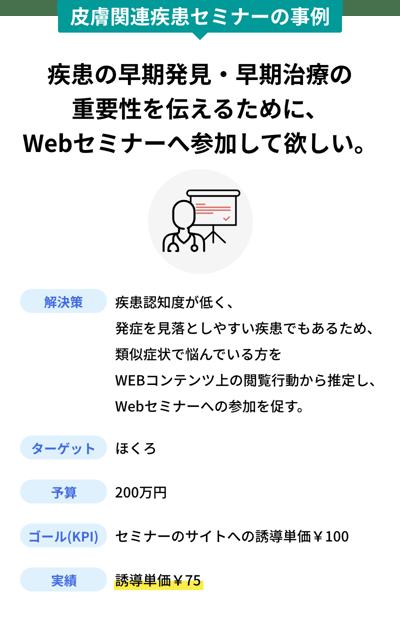 疾患の早期発見・早期治療の重要性を伝えるために、Webセミナーへ参加してほしい_ほくろ_Webコンテンツ上の閲覧行動から推定し、Webセミナーへの参加を促す
